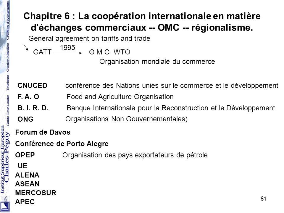 81 Chapitre 6 : La coopération internationale en matière d'échanges commerciaux -- OMC -- régionalisme. GATTO M C WTO 1995 General agreement on tariff