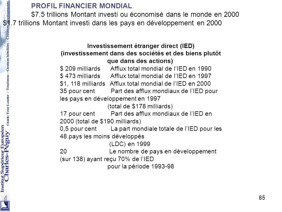 85 Investissement étranger direct (IED) (investissement dans des sociétés et des biens plutôt que dans des actions) $ 209 milliards Afflux total mondi