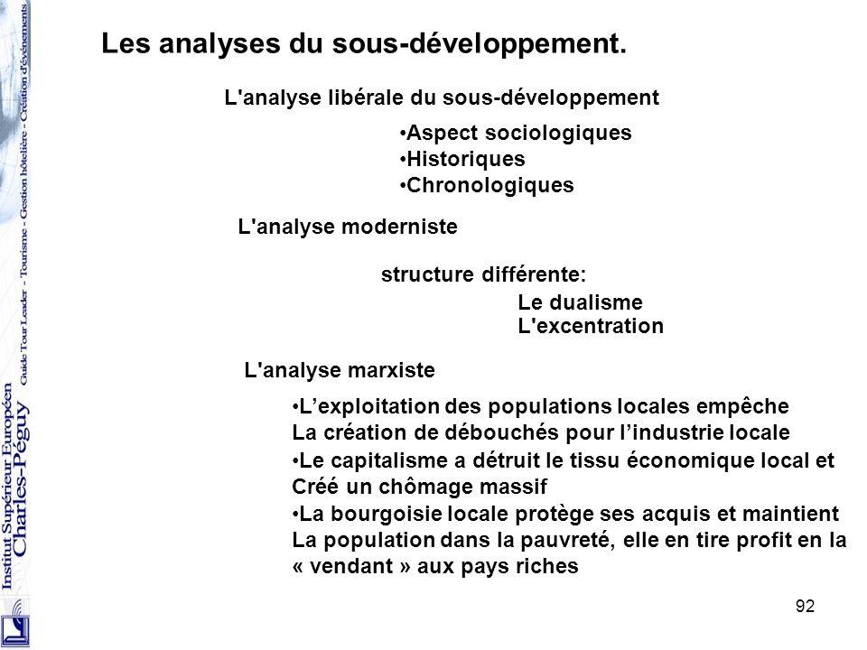 92 Les analyses du sous-développement. L'analyse libérale du sous-développement Aspect sociologiques Historiques Chronologiques L'analyse moderniste s