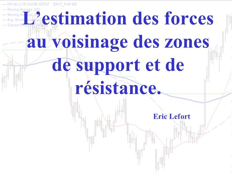 Lestimation des forces au voisinage des zones de support et de résistance. Eric Lefort