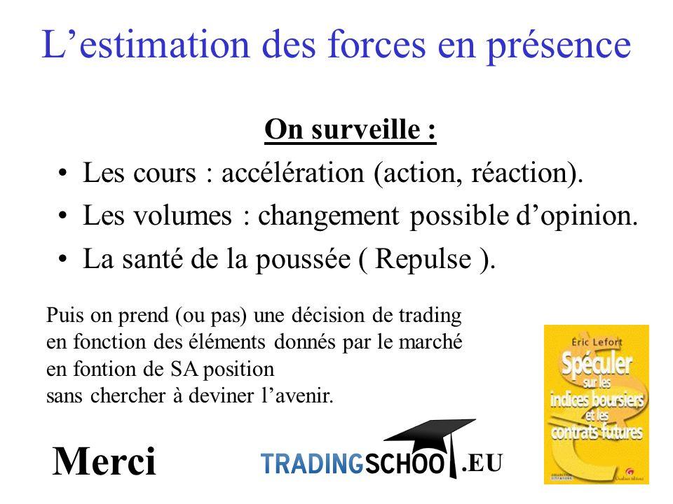 Lestimation des forces en présence On surveille : Les cours : accélération (action, réaction).