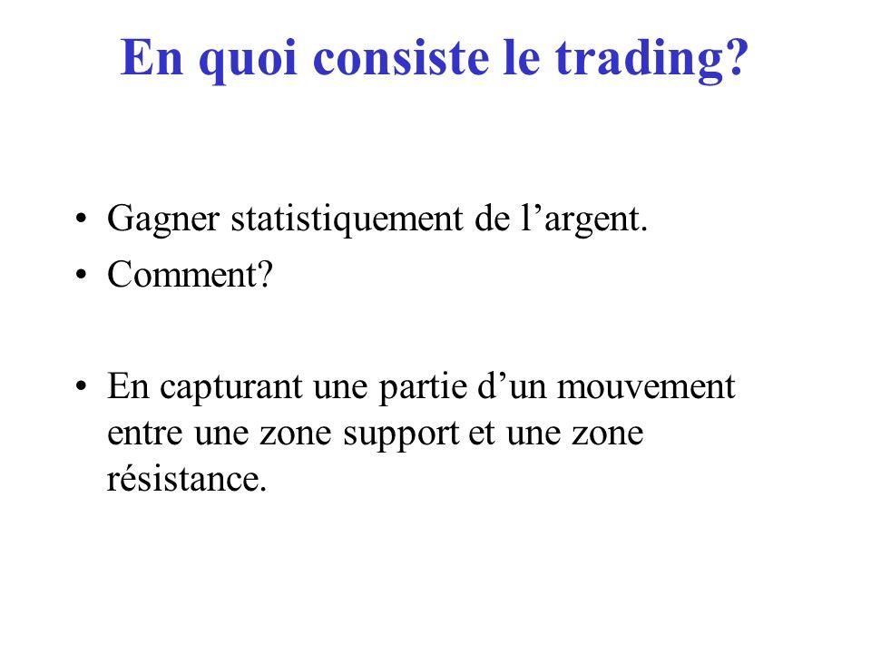 En quoi consiste le trading.Gagner statistiquement de largent.