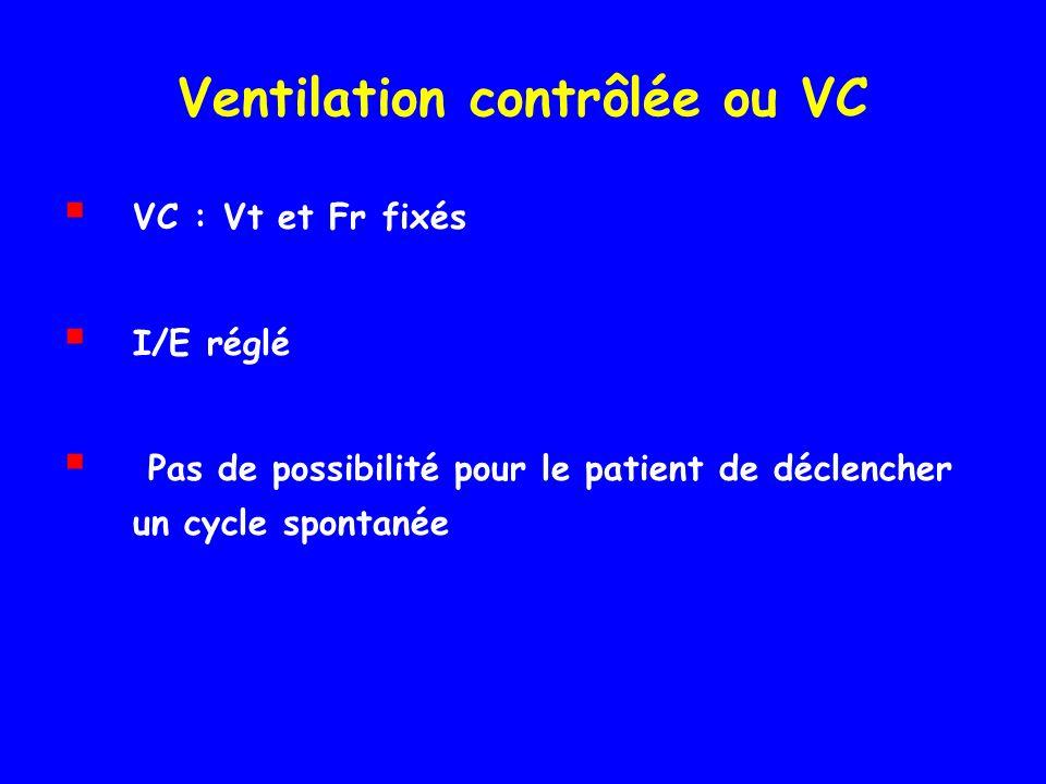 Ventilation contrôlée ou VC VC : Vt et Fr fixés I/E réglé Pas de possibilité pour le patient de déclencher un cycle spontanée