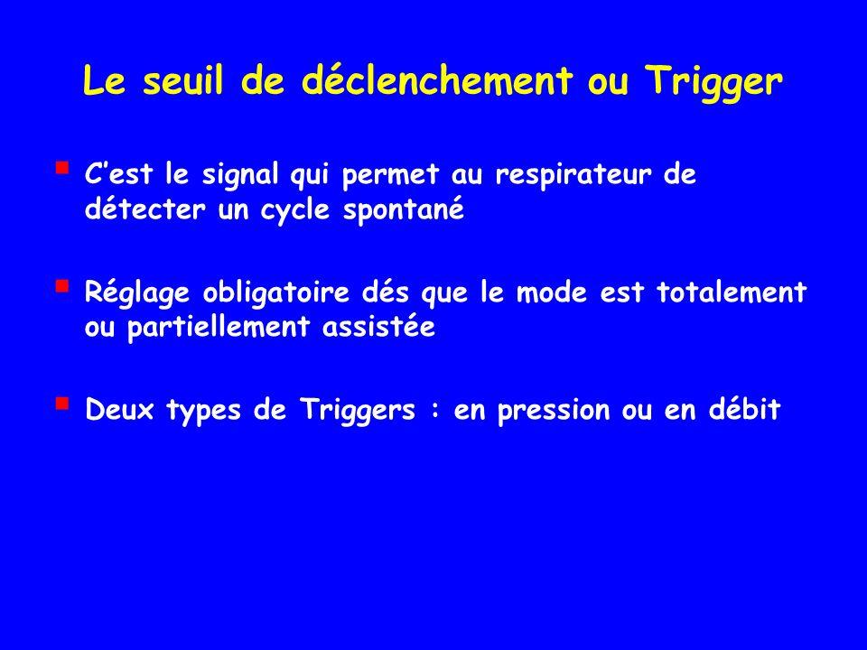 Le seuil de déclenchement ou Trigger Cest le signal qui permet au respirateur de détecter un cycle spontané Réglage obligatoire dés que le mode est totalement ou partiellement assistée Deux types de Triggers : en pression ou en débit