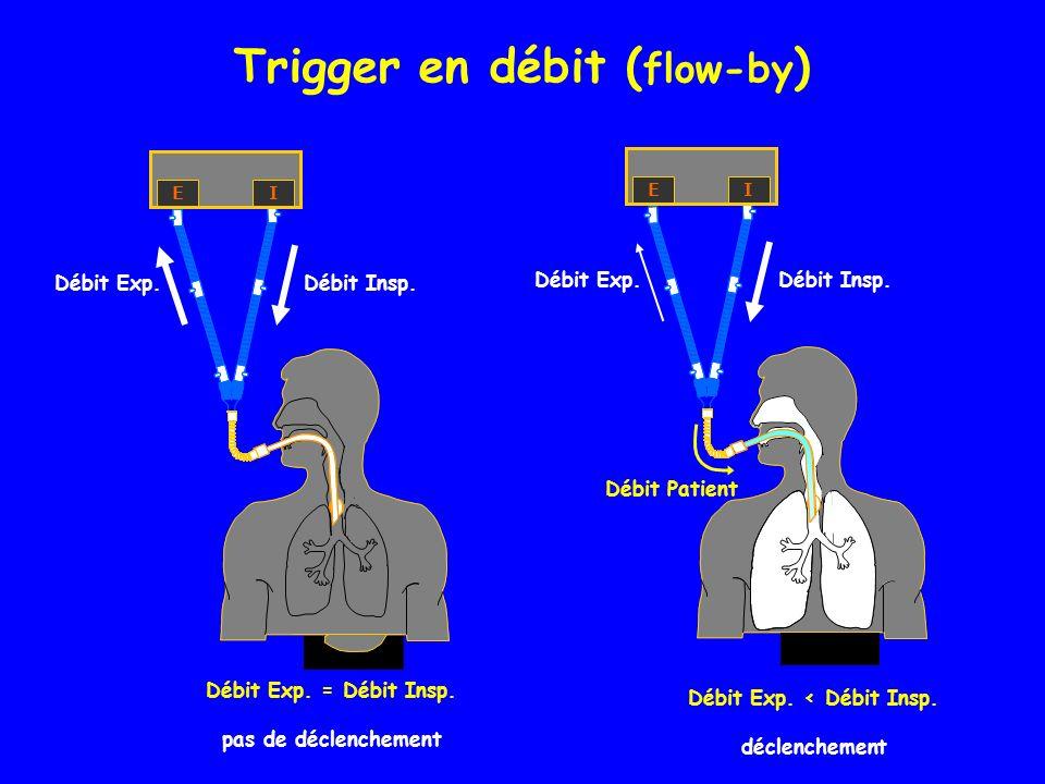 Trigger en débit ( flow-by ) pas de déclenchement EI Débit Insp.