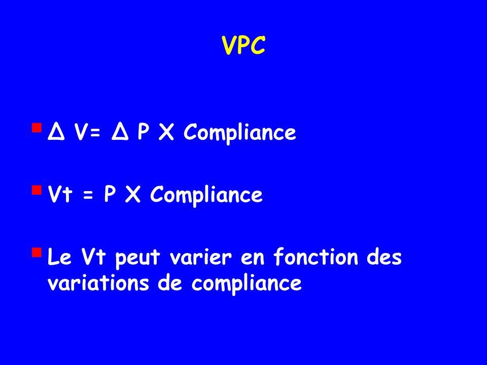 VPC V= P X Compliance Vt = P X Compliance Le Vt peut varier en fonction des variations de compliance