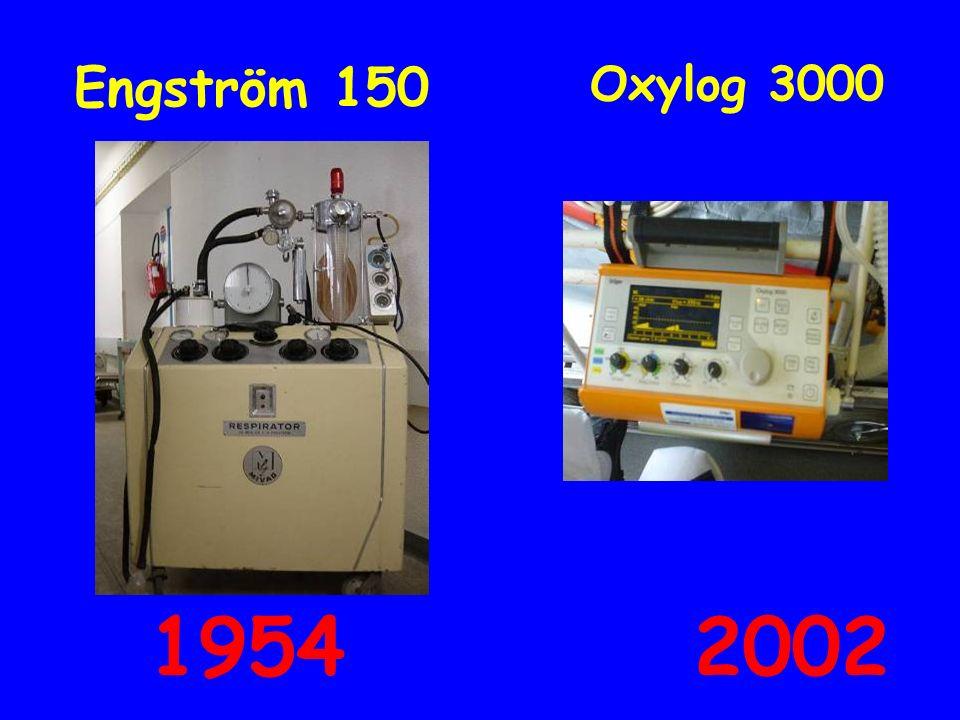 Engström 150 Oxylog 3000 19542002