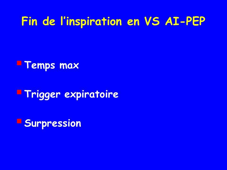 Fin de linspiration en VS AI-PEP Temps max Trigger expiratoire Surpression