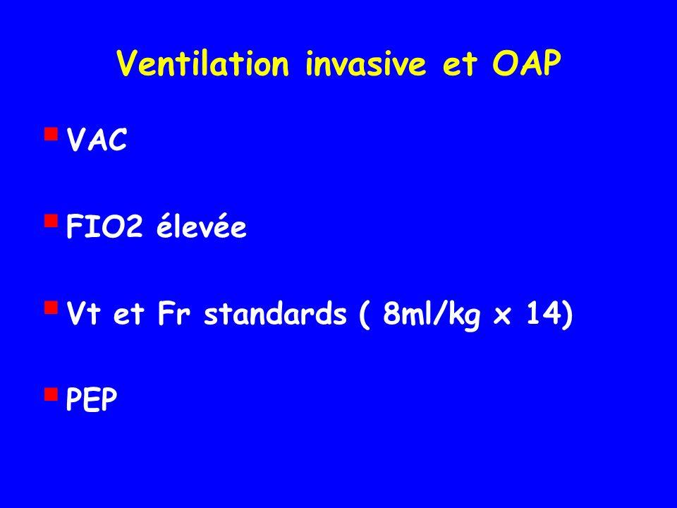 Ventilation invasive et OAP VAC FIO2 élevée Vt et Fr standards ( 8ml/kg x 14) PEP
