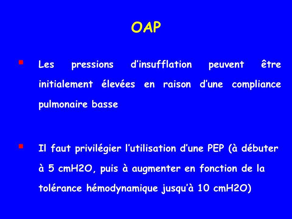 OAP Les pressions dinsufflation peuvent être initialement élevées en raison dune compliance pulmonaire basse Il faut privilégier lutilisation dune PEP (à débuter à 5 cmH2O, puis à augmenter en fonction de la tolérance hémodynamique jusquà 10 cmH2O)