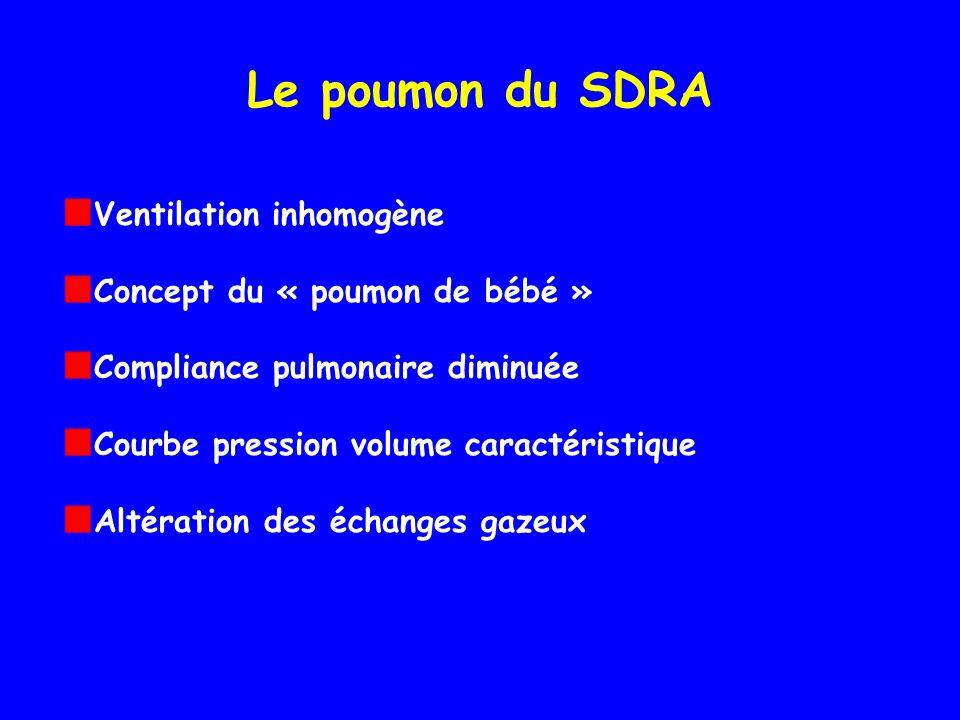Le poumon du SDRA Ventilation inhomogène Concept du « poumon de bébé » Compliance pulmonaire diminuée Courbe pression volume caractéristique Altération des échanges gazeux