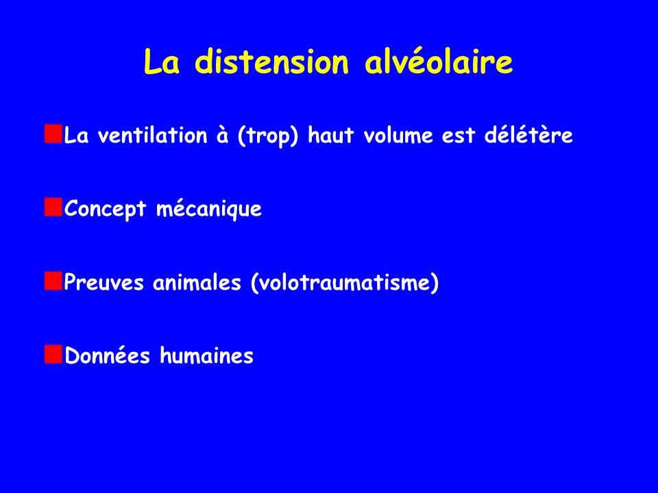 La distension alvéolaire La ventilation à (trop) haut volume est délétère Concept mécanique Preuves animales (volotraumatisme) Données humaines