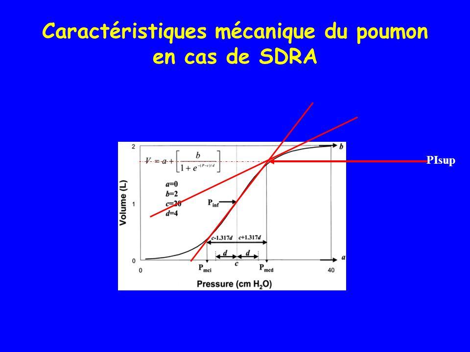 Caractéristiques mécanique du poumon en cas de SDRA PIsup
