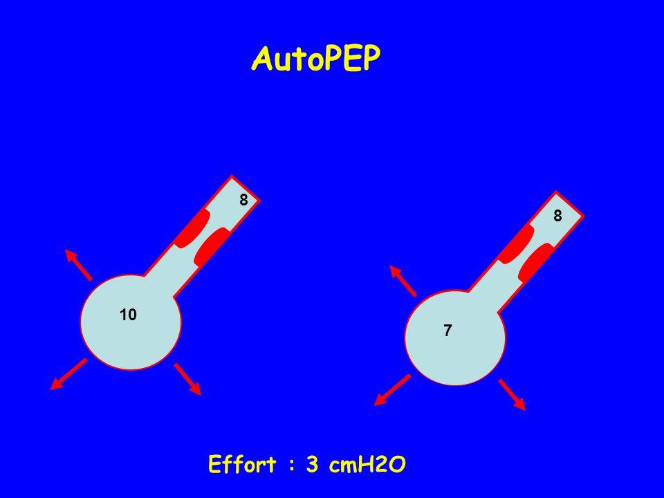 8 10 8 7 AutoPEP Effort : 3 cmH2O