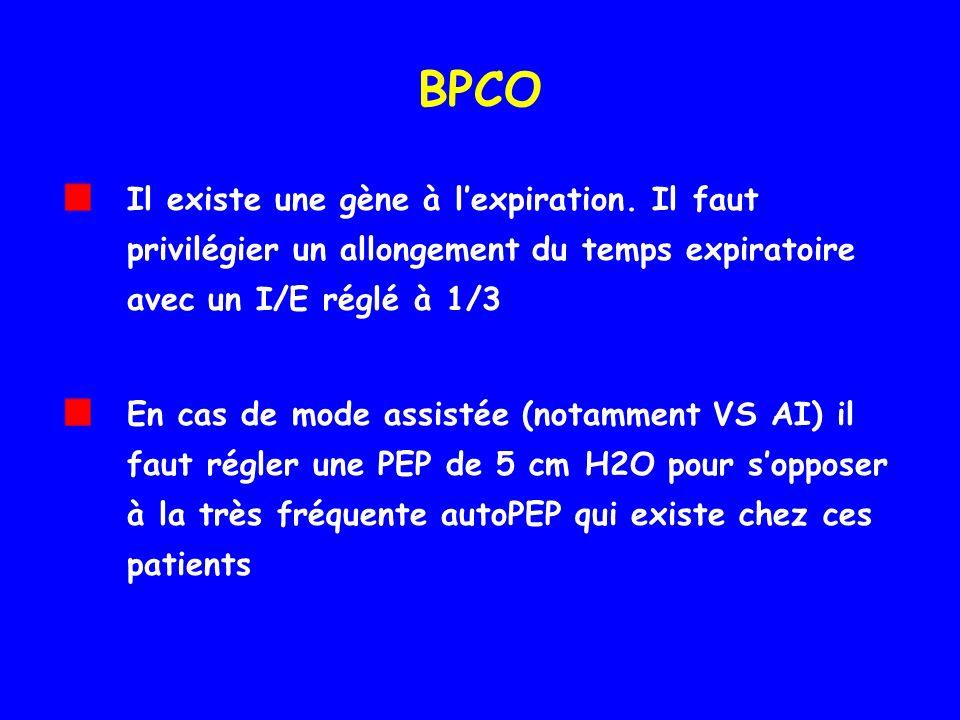 BPCO Il existe une gène à lexpiration.