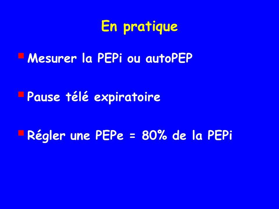 En pratique Mesurer la PEPi ou autoPEP Pause télé expiratoire Régler une PEPe = 80% de la PEPi