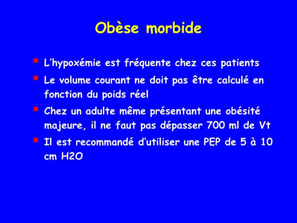 Obèse morbide Lhypoxémie est fréquente chez ces patients Le volume courant ne doit pas être calculé en fonction du poids réel Chez un adulte même présentant une obésité majeure, il ne faut pas dépasser 700 ml de Vt Il est recommandé dutiliser une PEP de 5 à 10 cm H2O