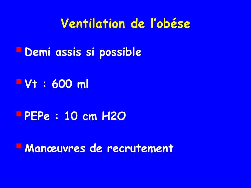 Ventilation de lobése Demi assis si possible Vt : 600 ml PEPe : 10 cm H2O Manœuvres de recrutement