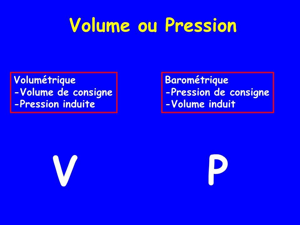 Volume ou Pression Volumétrique -Volume de consigne -Pression induite Barométrique -Pression de consigne -Volume induit VP
