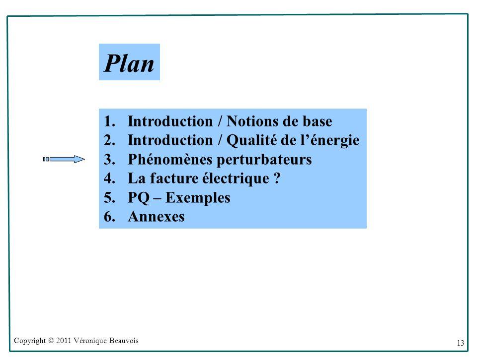 Copyright © 2011 Véronique Beauvois 13 Plan 1.Introduction / Notions de base 2.Introduction / Qualité de lénergie 3.Phénomènes perturbateurs 4.La facture électrique .
