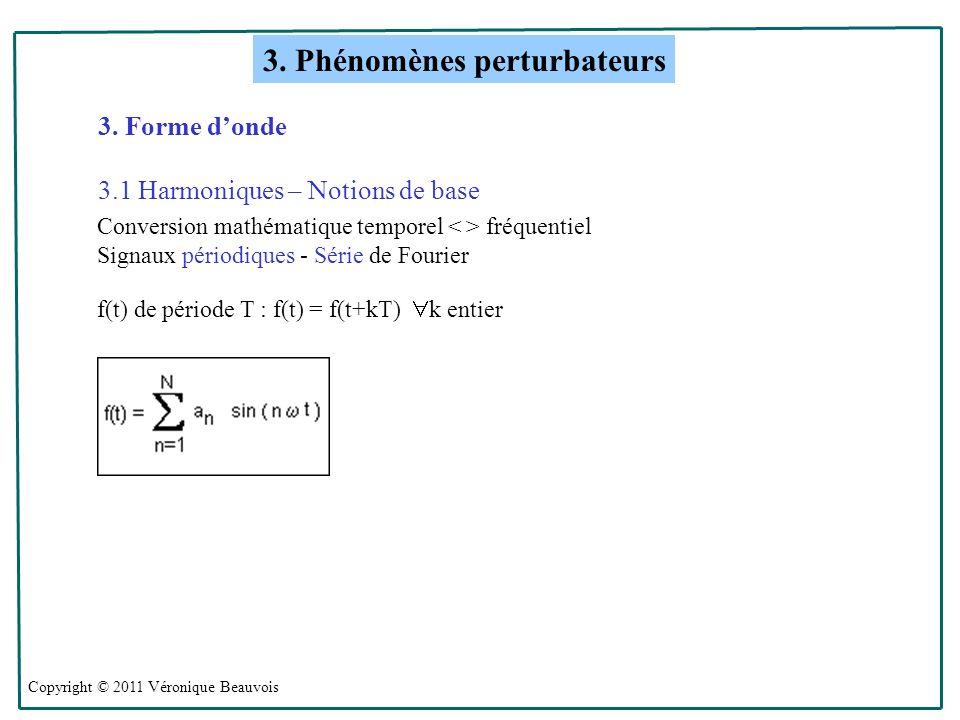 Copyright © 2011 Véronique Beauvois 38 Conversion mathématique temporel fréquentiel Signaux périodiques - Série de Fourier f(t) de période T : f(t) = f(t+kT) k entier 3.