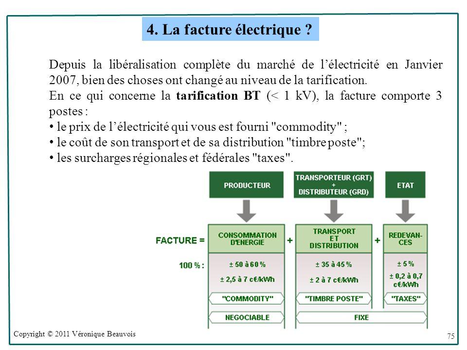 Copyright © 2011 Véronique Beauvois 75 4.La facture électrique .