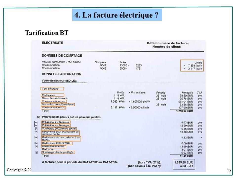 Copyright © 2011 Véronique Beauvois 79 Tarification BT 4. La facture électrique ?