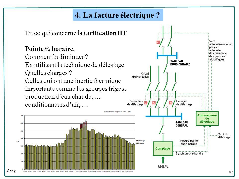 Copyright © 2011 Véronique Beauvois 82 En ce qui concerne la tarification HT Pointe ¼ horaire.