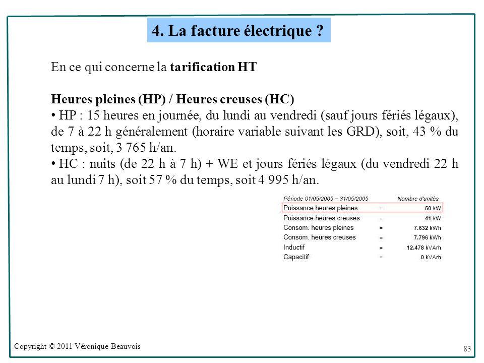 Copyright © 2011 Véronique Beauvois 83 En ce qui concerne la tarification HT Heures pleines (HP) / Heures creuses (HC) HP : 15 heures en journée, du lundi au vendredi (sauf jours fériés légaux), de 7 à 22 h généralement (horaire variable suivant les GRD), soit, 43 % du temps, soit, 3 765 h/an.