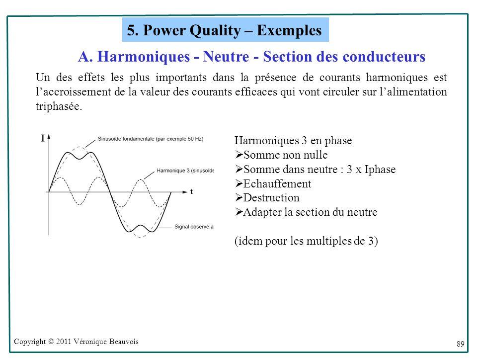 Copyright © 2011 Véronique Beauvois 89 5.Power Quality – Exemples A.