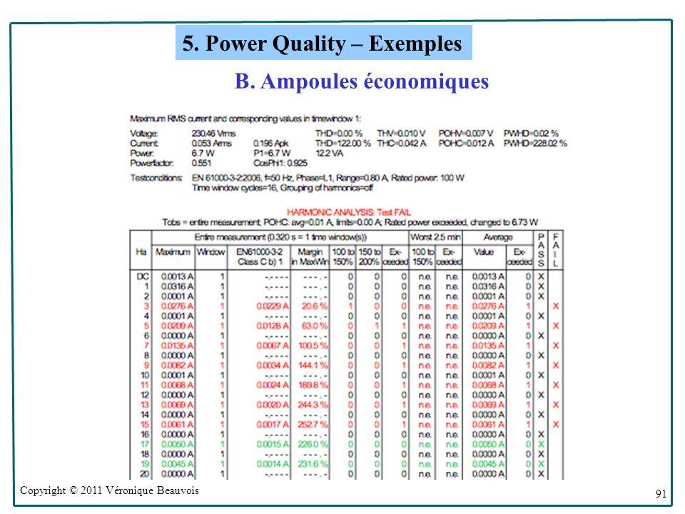 Copyright © 2011 Véronique Beauvois 91 5. Power Quality – Exemples B. Ampoules économiques