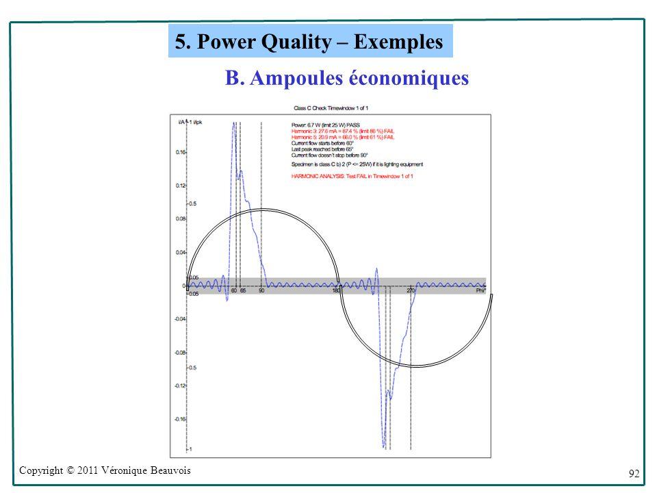 Copyright © 2011 Véronique Beauvois 92 5. Power Quality – Exemples B. Ampoules économiques