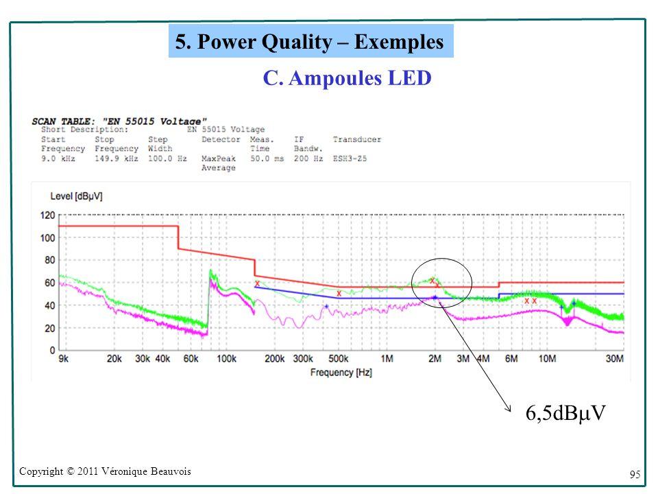 Copyright © 2011 Véronique Beauvois 95 5. Power Quality – Exemples C. Ampoules LED 6,5dB V