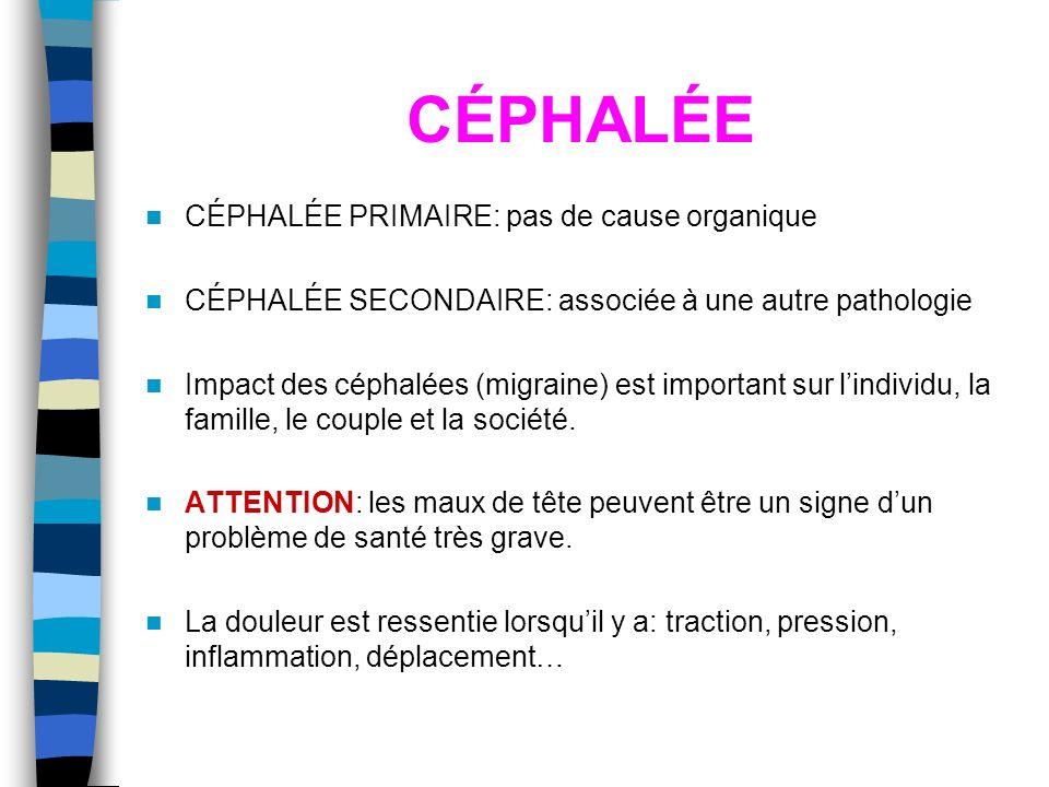 CÉPHALÉE CÉPHALÉE PRIMAIRE: pas de cause organique CÉPHALÉE SECONDAIRE: associée à une autre pathologie Impact des céphalées (migraine) est important