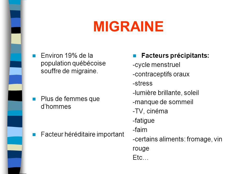 MIGRAINE Environ 19% de la population québécoise souffre de migraine. Plus de femmes que dhommes Facteur héréditaire important Facteurs précipitants:
