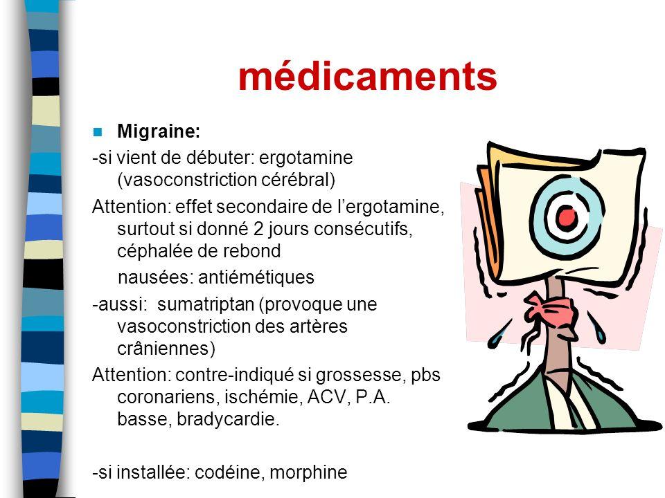 médicaments Migraine: -si vient de débuter: ergotamine (vasoconstriction cérébral) Attention: effet secondaire de lergotamine, surtout si donné 2 jour