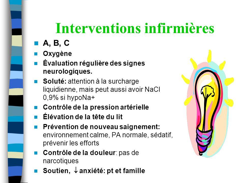 Interventions infirmières A, B, C Oxygène Évaluation régulière des signes neurologiques. Soluté: attention à la surcharge liquidienne, mais peut aussi