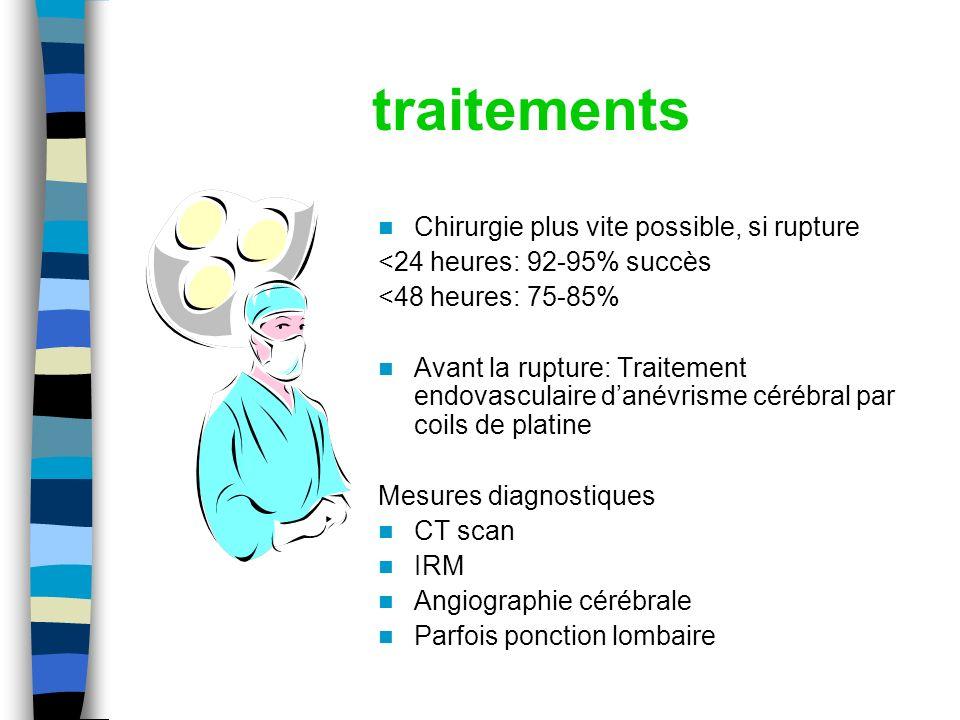 traitements Chirurgie plus vite possible, si rupture <24 heures: 92-95% succès <48 heures: 75-85% Avant la rupture: Traitement endovasculaire danévris