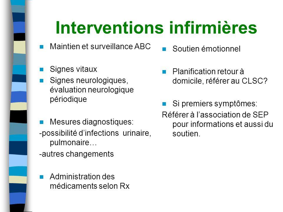 Interventions infirmières Maintien et surveillance ABC Signes vitaux Signes neurologiques, évaluation neurologique périodique Mesures diagnostiques: -