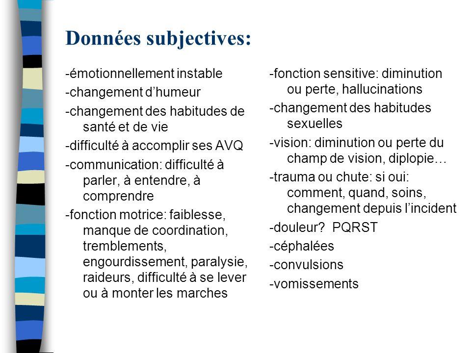 Données subjectives: -émotionnellement instable -changement dhumeur -changement des habitudes de santé et de vie -difficulté à accomplir ses AVQ -comm