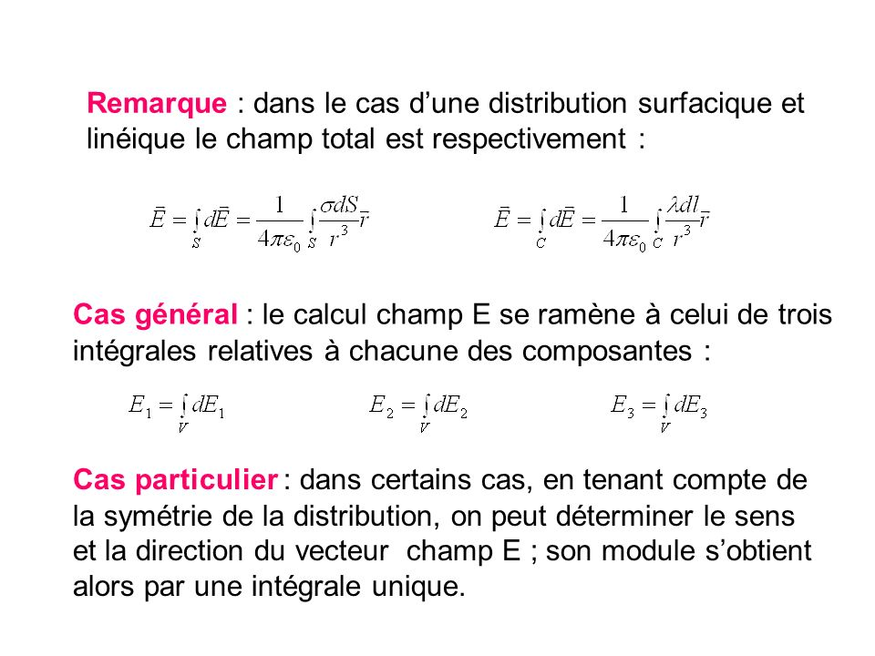 Remarque : dans le cas dune distribution surfacique et linéique le champ total est respectivement : Cas particulier : dans certains cas, en tenant compte de la symétrie de la distribution, on peut déterminer le sens et la direction du vecteur champ E ; son module sobtient alors par une intégrale unique.