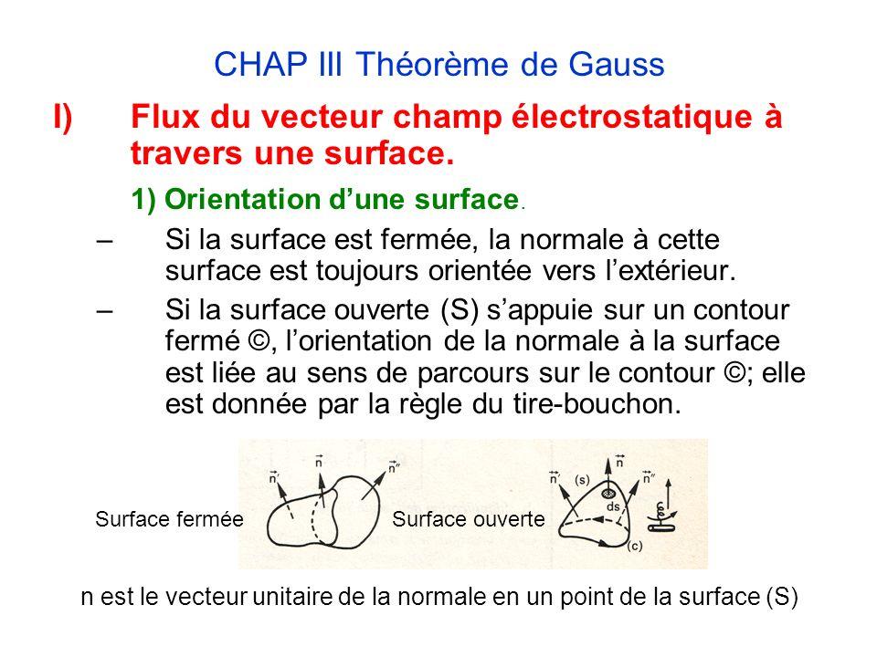 CHAP III Théorème de Gauss I)Flux du vecteur champ électrostatique à travers une surface. 1) Orientation dune surface. –Si la surface est fermée, la n