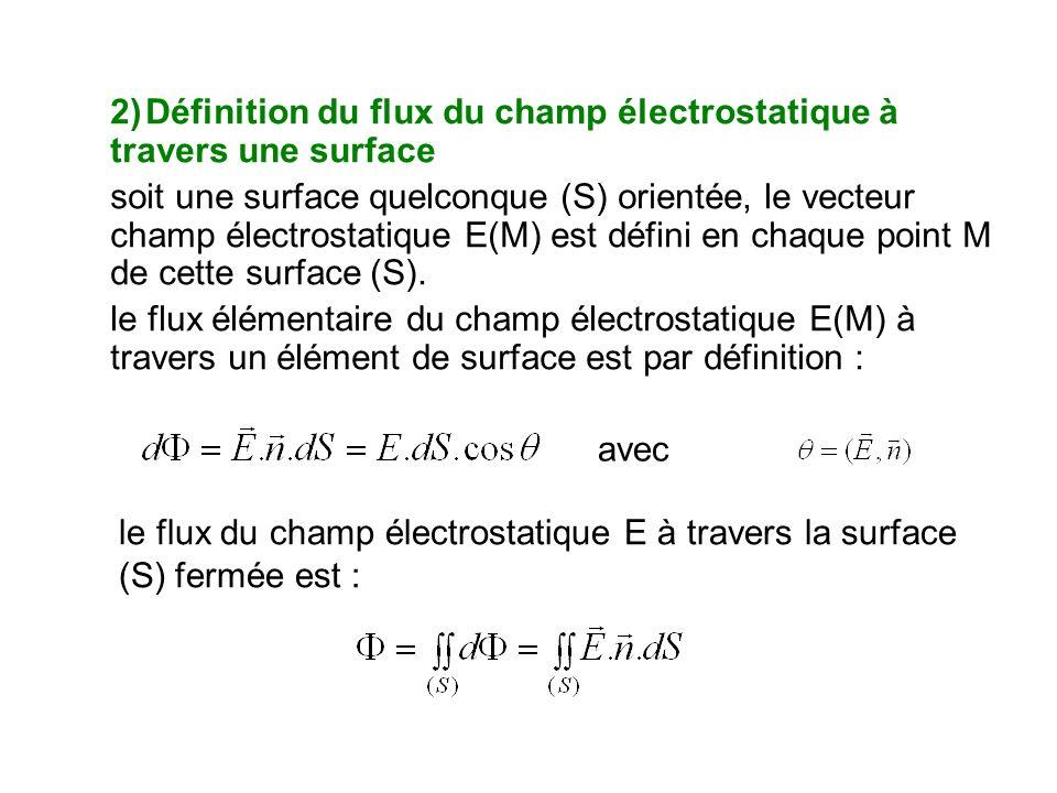 2)Définition du flux du champ électrostatique à travers une surface soit une surface quelconque (S) orientée, le vecteur champ électrostatique E(M) est défini en chaque point M de cette surface (S).