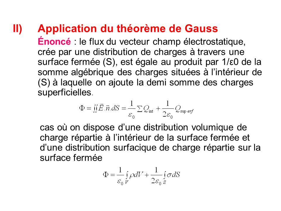 II)Application du théorème de Gauss Énoncé : le flux du vecteur champ électrostatique, crée par une distribution de charges à travers une surface fermée (S), est égale au produit par 1/ε0 de la somme algébrique des charges situées à lintérieur de (S) à laquelle on ajoute la demi somme des charges superficielles.