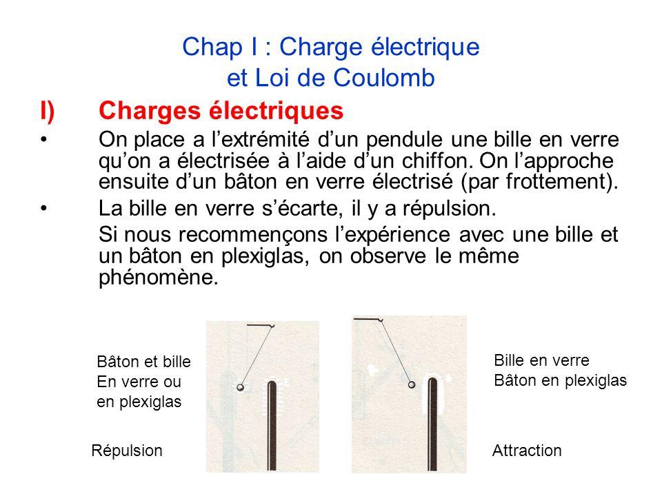 Chap I : Charge électrique et Loi de Coulomb I)Charges électriques On place a lextrémité dun pendule une bille en verre quon a électrisée à laide dun chiffon.