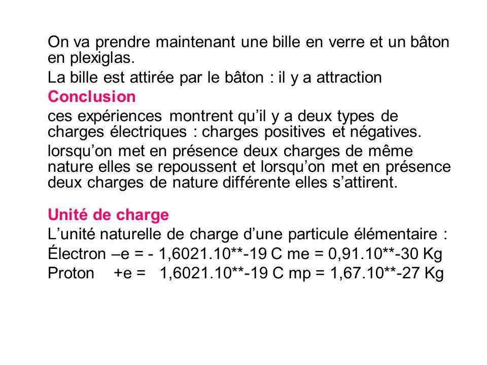 AA q q r II)La loi de Coulomb Considérons dans le vide deux charges électriques ponctuelles q et q ; au repos dans un repère R, placées respectivement en des points A et A distants de r.
