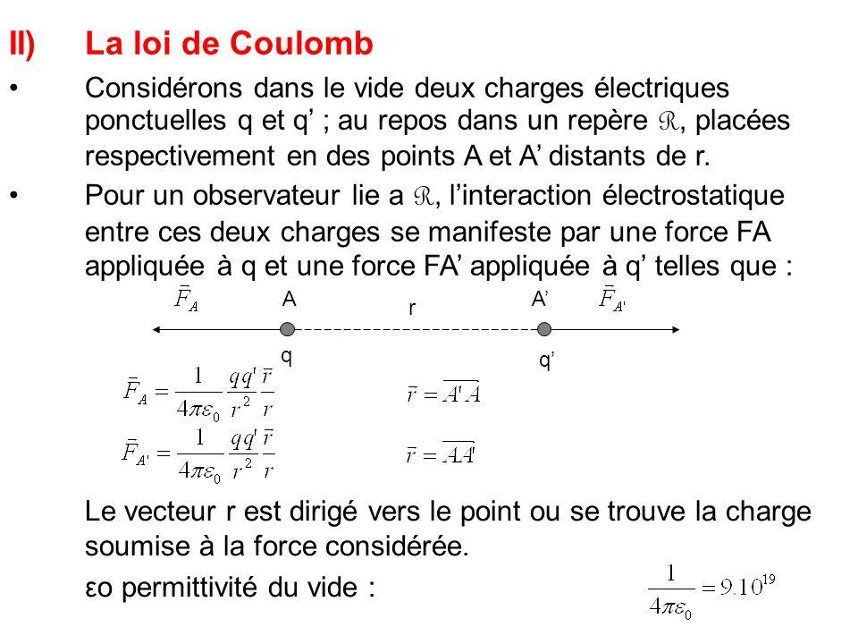 AA q q r II)La loi de Coulomb Considérons dans le vide deux charges électriques ponctuelles q et q ; au repos dans un repère R, placées respectivement