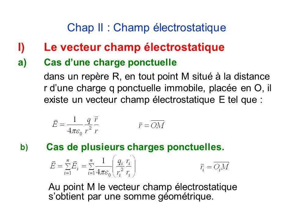 Chap II : Champ électrostatique Au point M le vecteur champ électrostatique sobtient par une somme géométrique. b) Cas de plusieurs charges ponctuelle