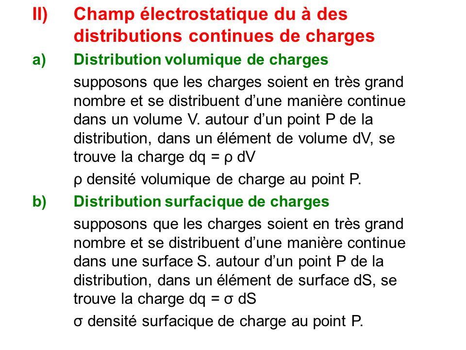 II)Champ électrostatique du à des distributions continues de charges a)Distribution volumique de charges supposons que les charges soient en très gran