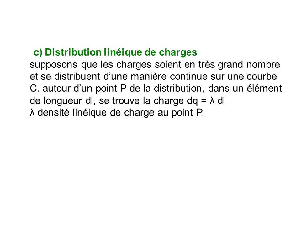 c)Distribution linéique de charges supposons que les charges soient en très grand nombre et se distribuent dune manière continue sur une courbe C.